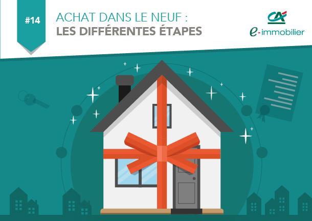 Achat Dans Le Neuf Les Differentes Etapes Credit Agricole E