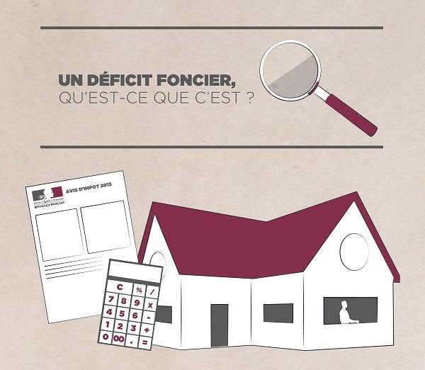 Un Deficit Foncier Qu Est Ce Que C Est Credit Agricole E Immobilier