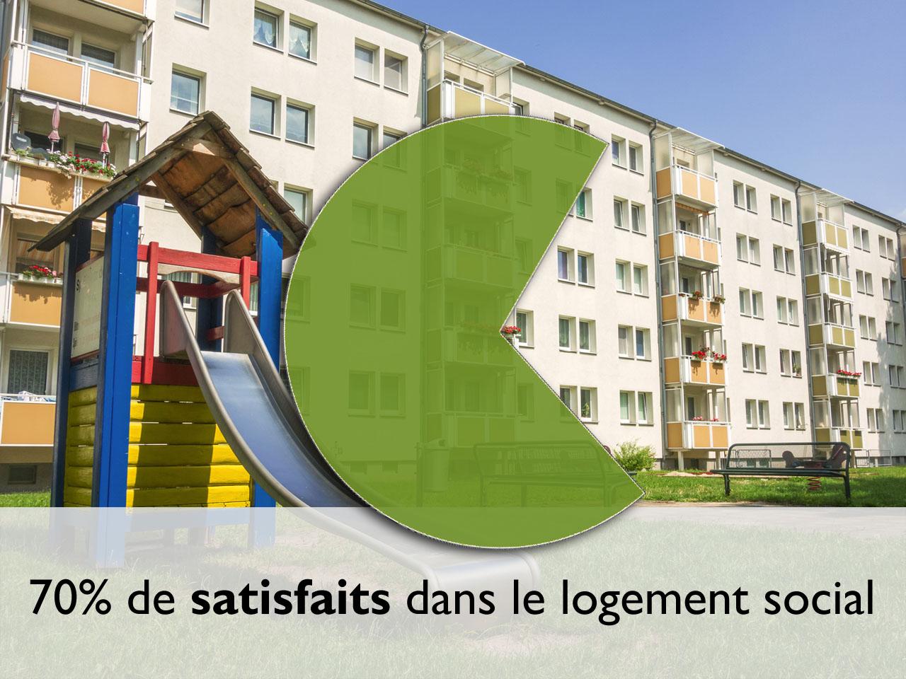 Enquête sur la qualité de vie dans le logement social