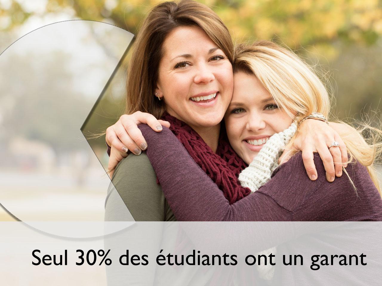 Enquête sur le logement étudiant en France