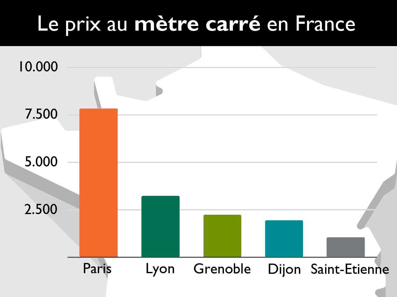 Immobilier : les écarts de prix en région