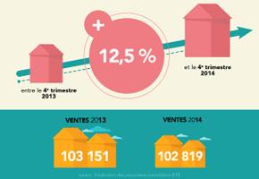 Chiffres-clés : ventes de logements neufs en 2014